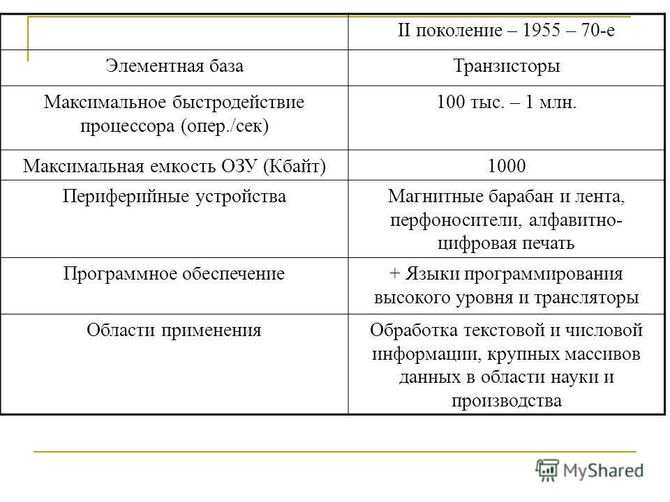 100 Опер Скачать Бесплатно