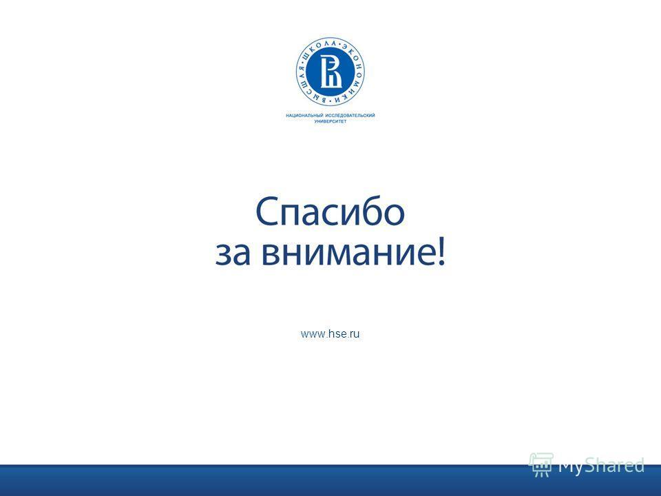 www.hse.ru