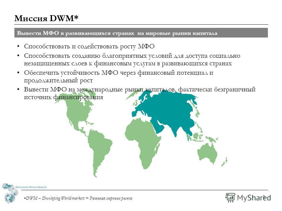 Привлечение частного капитала для МФО Российская конференция по микрофинансированию Москва, Россия Ноябрь 2007