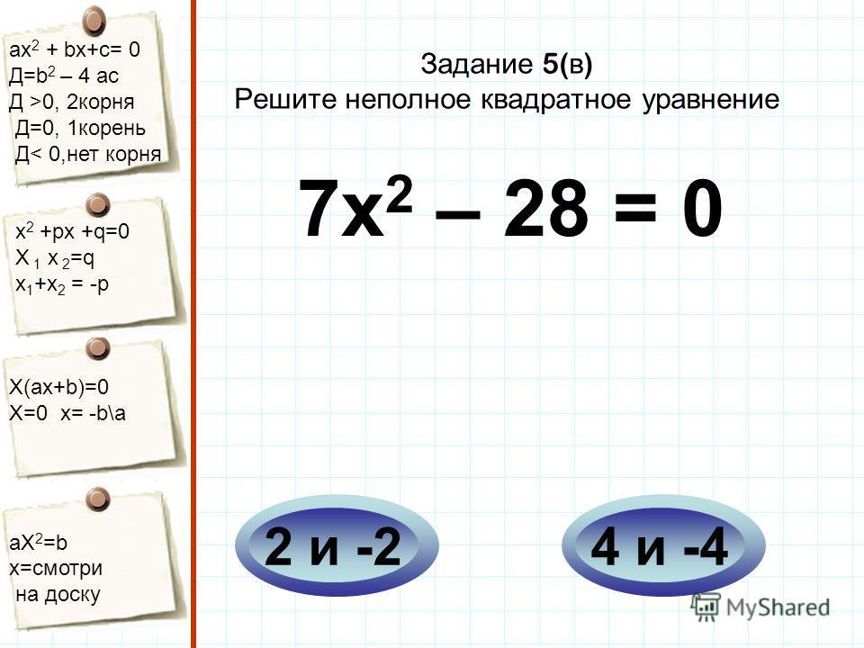 aх 2 + bх+с= 0 Д=b 2 – 4 ac Д >0, 2корня Д=0, 1корень Д< 0,нет корня х 2 +рх +q=0 Х 1 х 2 =q x 1 +x 2 = -p Х(aх+b)=0 X=0 x= -b\a aX 2 =b x=смотри на доску Задание 5( в ) Решите неполное квадратное уравнение 7х 2 – 28 = 0 4 и -42 и -2