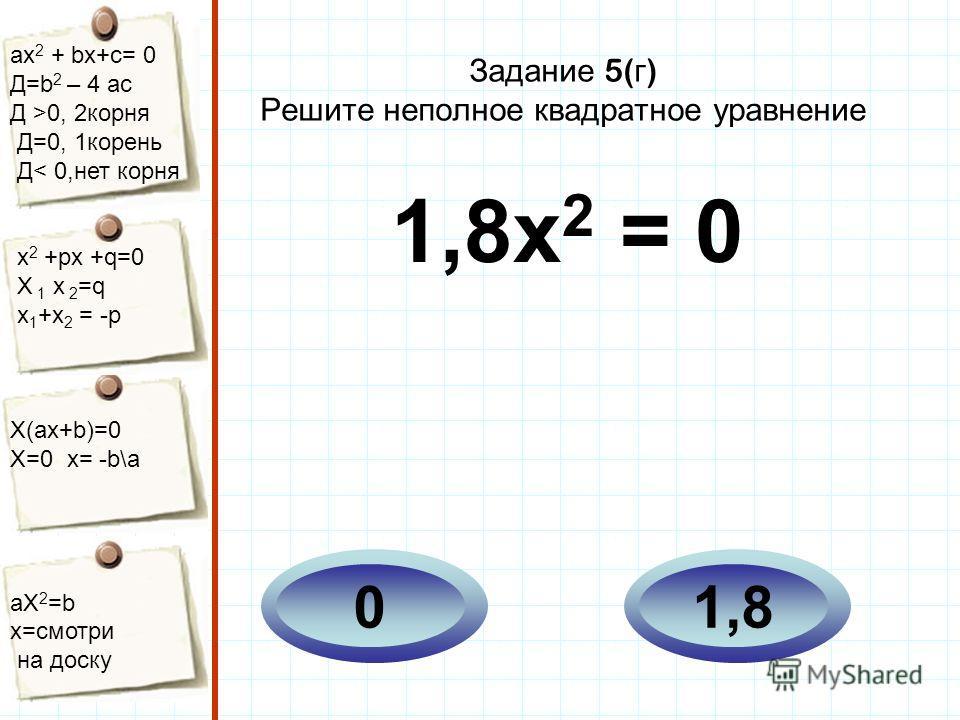 aх 2 + bх+с= 0 Д=b 2 – 4 ac Д >0, 2корня Д=0, 1корень Д< 0,нет корня х 2 +рх +q=0 Х 1 х 2 =q x 1 +x 2 = -p Х(aх+b)=0 X=0 x= -b\a aX 2 =b x=смотри на доску Задание 5( г ) Решите неполное квадратное уравнение 1,8х 2 = 0 1,80