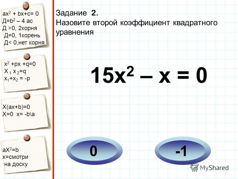 aх 2 + bх+с= 0 Д=b 2 – 4 ac Д >0, 2корня Д=0, 1корень Д< 0,нет корня х 2 +рх +q=0 Х 1 х 2 =q x 1 +x 2 = -p Х(aх+b)=0 X=0 x= -b\a aX 2 =b x=смотри на доску Задание 2. Назовите второй коэффициент квадратного уравнения 15х 2 – х = 0 0