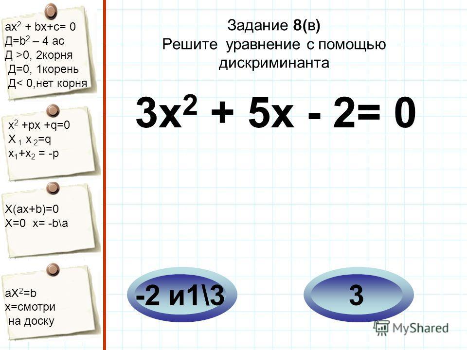 aх 2 + bх+с= 0 Д=b 2 – 4 ac Д >0, 2корня Д=0, 1корень Д< 0,нет корня х 2 +рх +q=0 Х 1 х 2 =q x 1 +x 2 = -p Х(aх+b)=0 X=0 x= -b\a aX 2 =b x=смотри на доску Задание 8( в ) Решите уравнение с помощью дискриминанта 3х 2 + 5х - 2= 0 3-2 и1\3