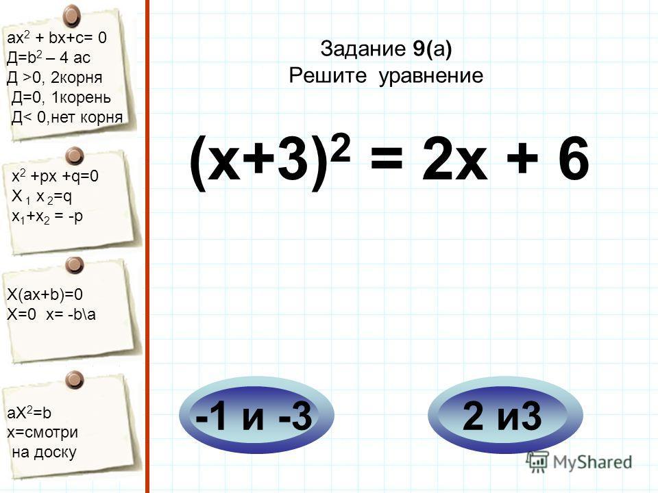 aх 2 + bх+с= 0 Д=b 2 – 4 ac Д >0, 2корня Д=0, 1корень Д< 0,нет корня х 2 +рх +q=0 Х 1 х 2 =q x 1 +x 2 = -p Х(aх+b)=0 X=0 x= -b\a aX 2 =b x=смотри на доску Задание 9( а ) Решите уравнение (х+3) 2 = 2х + 6 2 и3-1 и -3