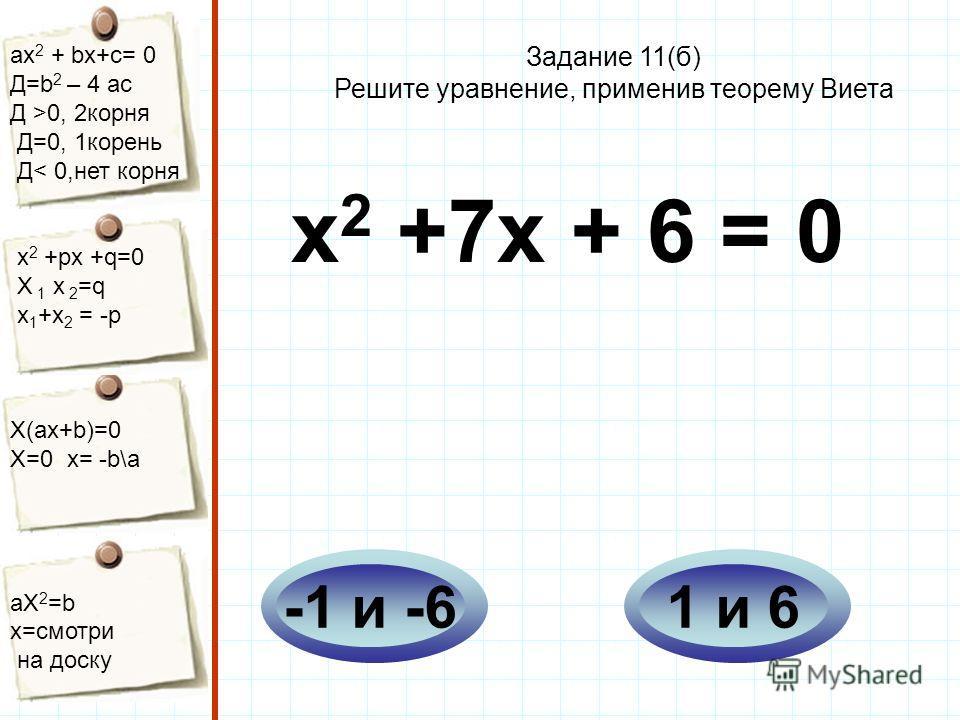aх 2 + bх+с= 0 Д=b 2 – 4 ac Д >0, 2корня Д=0, 1корень Д< 0,нет корня х 2 +рх +q=0 Х 1 х 2 =q x 1 +x 2 = -p Х(aх+b)=0 X=0 x= -b\a aX 2 =b x=смотри на доску х 2 +7х + 6 = 0 1 и 6-1 и -6 Задание 11(б) Решите уравнение, применив теорему Виета