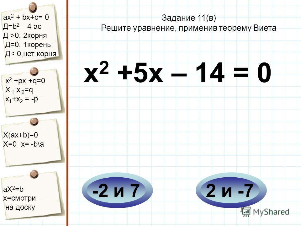 aх 2 + bх+с= 0 Д=b 2 – 4 ac Д >0, 2корня Д=0, 1корень Д< 0,нет корня х 2 +рх +q=0 Х 1 х 2 =q x 1 +x 2 = -p Х(aх+b)=0 X=0 x= -b\a aX 2 =b x=смотри на доску х 2 +5х – 14 = 0 2 и -7-2 и 7 Задание 11(в) Решите уравнение, применив теорему Виета