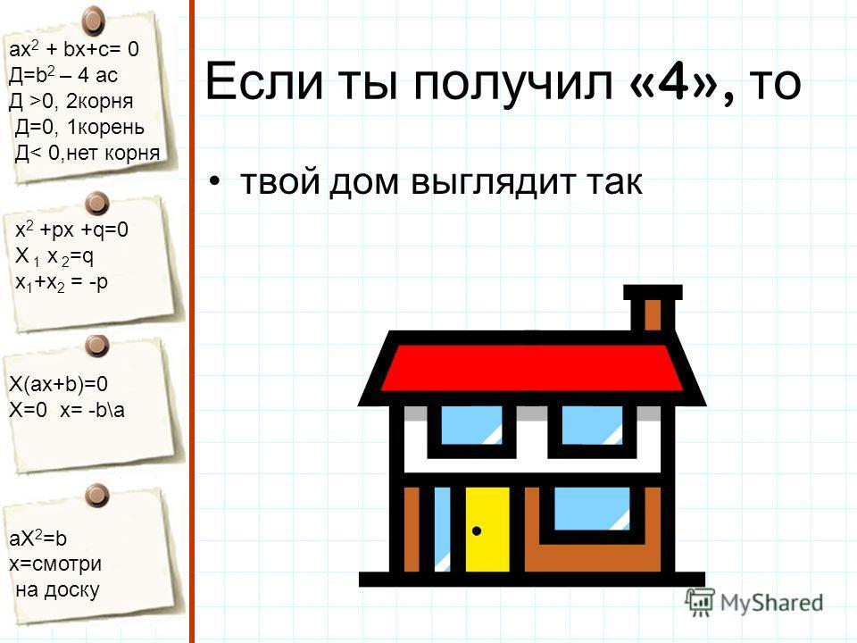 aх 2 + bх+с= 0 Д=b 2 – 4 ac Д >0, 2корня Д=0, 1корень Д< 0,нет корня х 2 +рх +q=0 Х 1 х 2 =q x 1 +x 2 = -p Х(aх+b)=0 X=0 x= -b\a aX 2 =b x=смотри на доску Если ты получил «4», то твой дом выглядит так