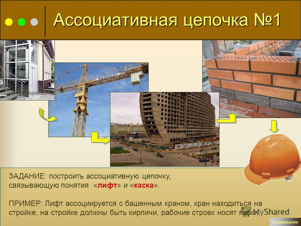 ЗАДАНИЕ: построить ассоциативную цепочку, связывающую понятия «лифт» и «каска». ПРИМЕР: Лифт ассоциируется с башенным краном, кран находиться на стройке, на стройке должны быть кирпичи, рабочие строек носят каски. Содержание Ассоциативная цепочка 1