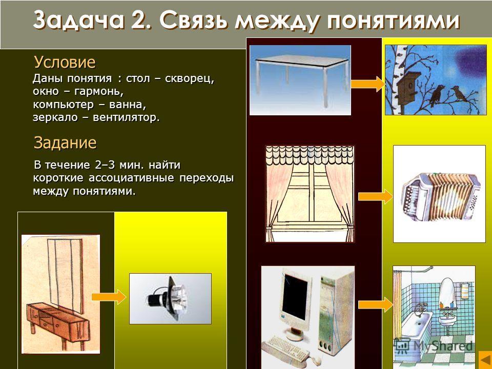 Задача 2. Связь между понятиями Условие Даны понятия : стол – скворец, окно – гармонь, компьютер – ванна, зеркало – вентилятор. Задание В течение 2–3 мин. найти короткие ассоциативные переходы между понятиями.