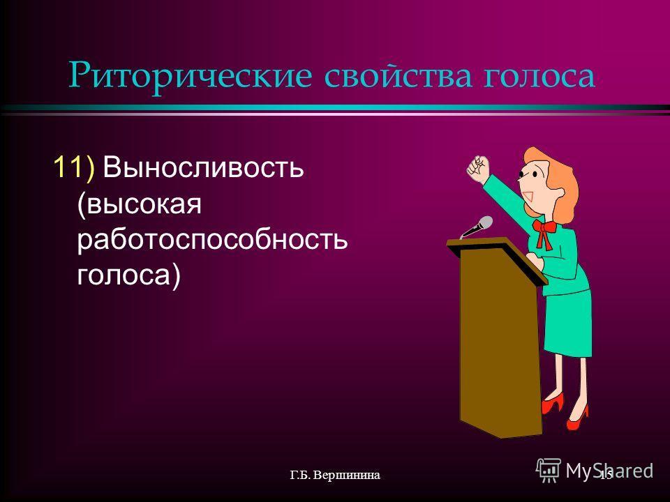 Г.Б. Вершинина14 Риторические свойства голоса 10) Адаптивность (способность голоса учитывать акустические особенности помещения, приспосабливаться к ним, меняя свои характеристики)
