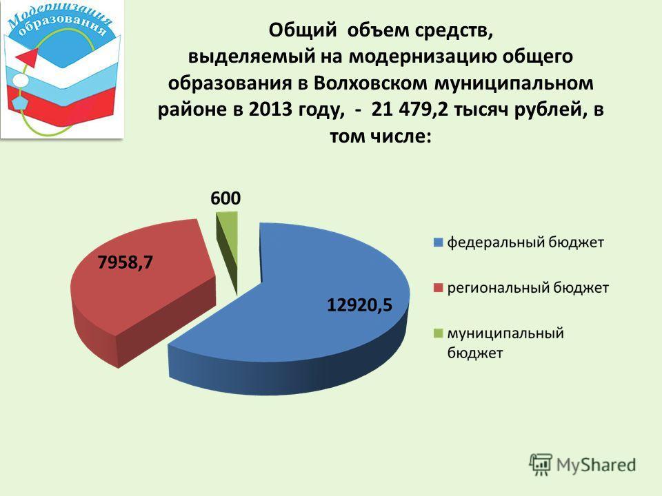 Общий объем средств, выделяемый на модернизацию общего образования в Волховском муниципальном районе в 2013 году, - 21 479,2 тысяч рублей, в том числе: