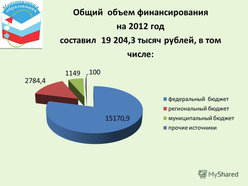 Общий объем финансирования на 2012 год составил 19 204,3 тысяч рублей, в том числе: