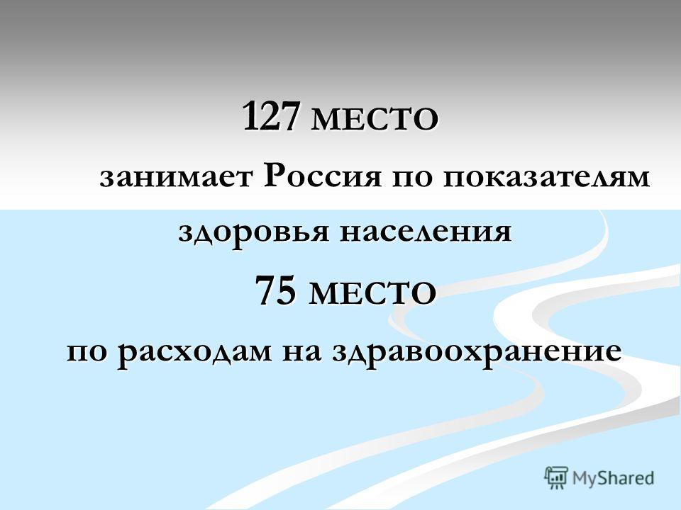 127 МЕСТО занимает Россия по показателям занимает Россия по показателям здоровья населения здоровья населения 75 МЕСТО 75 МЕСТО по расходам на здравоохранение по расходам на здравоохранение