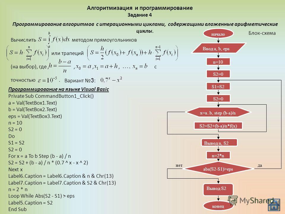 Алгоритмизация и программирование Задание 4 Программирование алгоритмов с итерационными циклами, содержащими вложенные арифметические циклы. конец n=2*n Вывод S2 abs(S2-S1)>eps нетда Вычислить методом прямоугольников или трапеций (на выбор), где,,,,