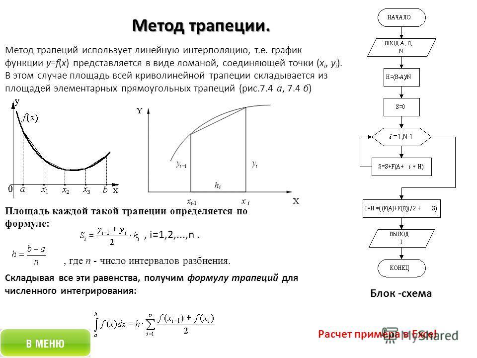 Метод трапеции. Блок -схема Метод трапеций использует линейную интерполяцию, т.е. график функции у=f(х) представляется в виде ломаной, соединяющей точки (х i, у i ). В этом случае площадь всей криволинейной трапеции складывается из площадей элементар