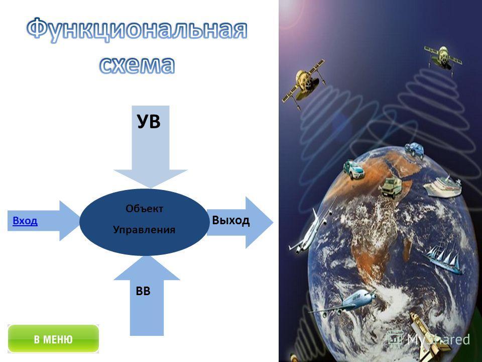 УВ Выход Вход Объект Управления BB
