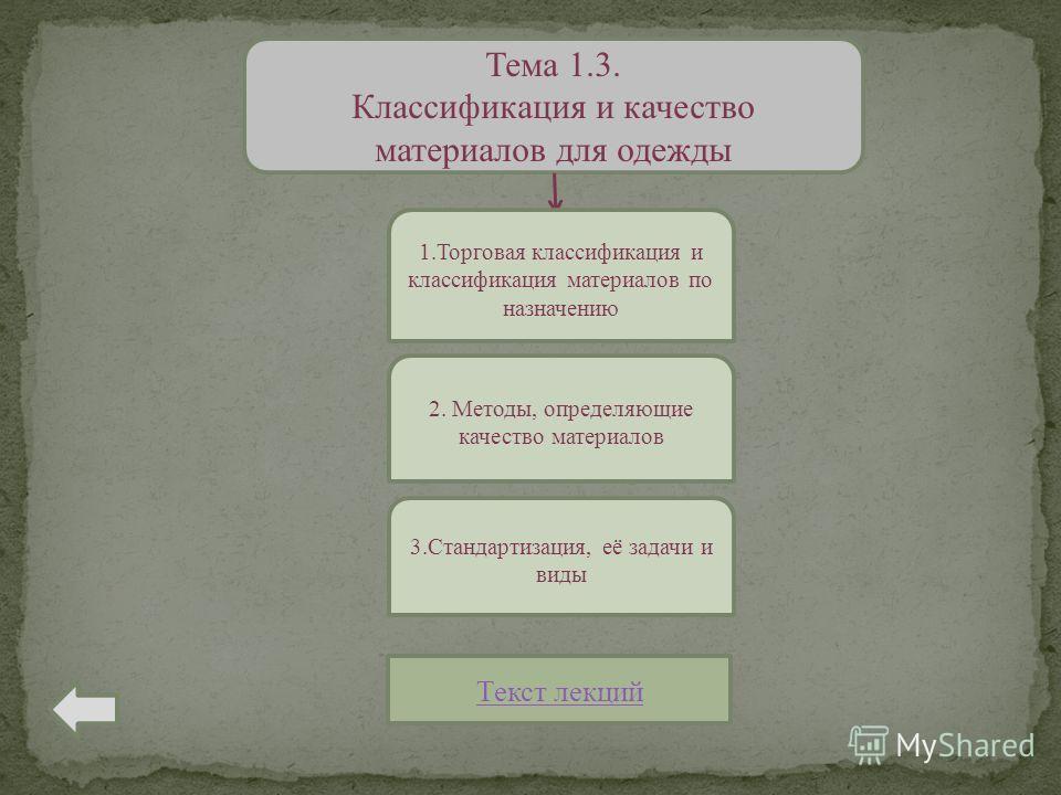 Тема 1.3. Классификация и качество материалов для одежды Текст лекций 1.Торговая классификация и классификация материалов по назначению 2. Методы, определяющие качество материалов 3.Стандартизация, её задачи и виды