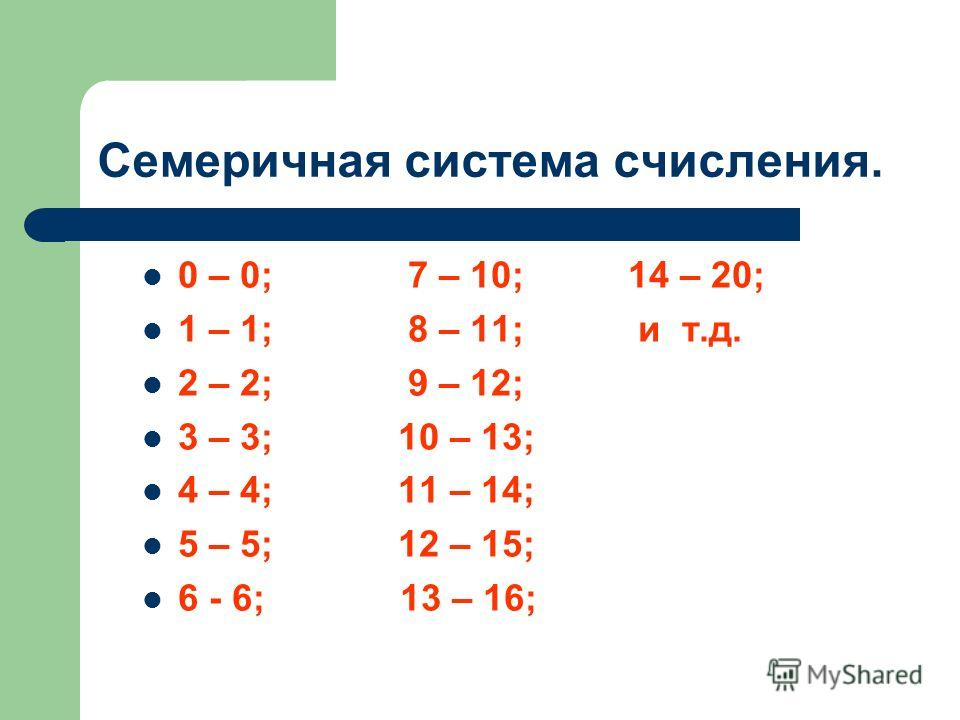 Семеричная система счисления. 0 – 0; 7 – 10; 14 – 20; 1 – 1; 8 – 11; и т.д. 2 – 2; 9 – 12; 3 – 3; 10 – 13; 4 – 4; 11 – 14; 5 – 5; 12 – 15; 6 - 6; 13 – 16;