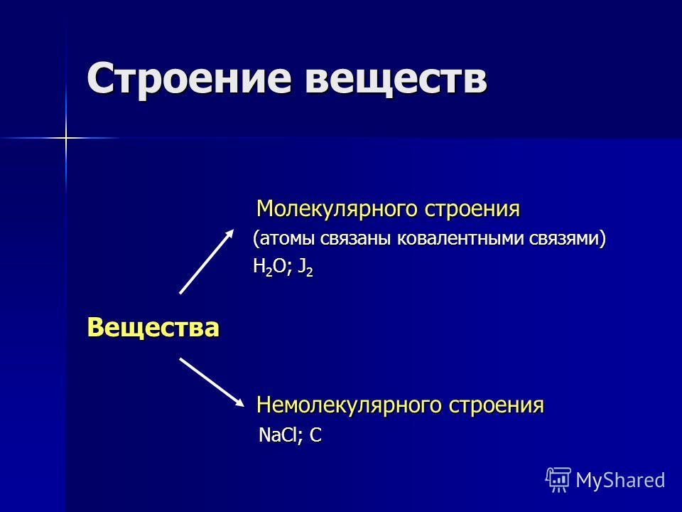 Презентация Вещества Молекулярного И Немолекулярного Строения