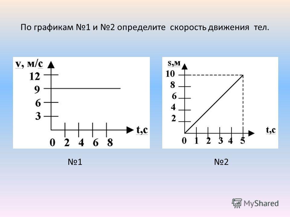 По графикам 1 и 2 определите скорость движения тел. 12