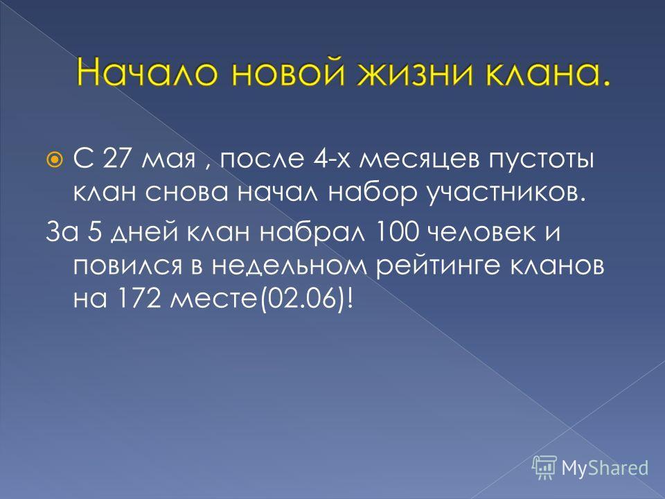 С 27 мая, после 4-х месяцев пустоты клан снова начал набор участников. За 5 дней клан набрал 100 человек и повился в недельном рейтинге кланов на 172 месте(02.06)!