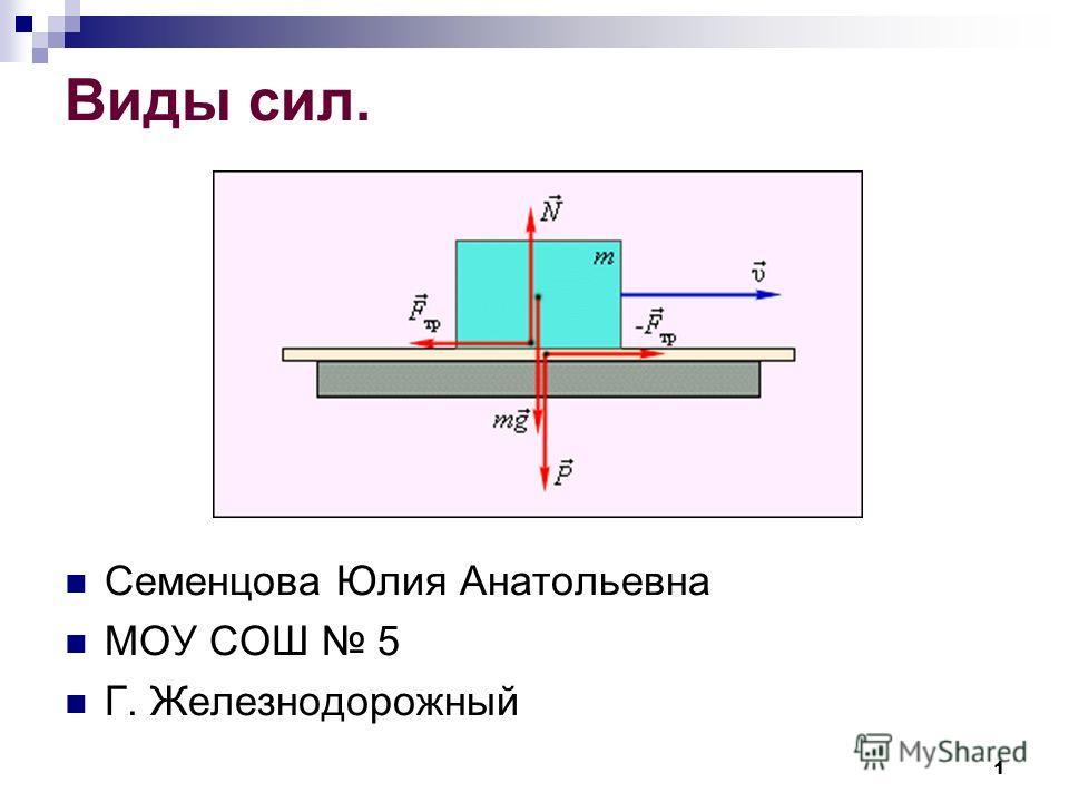 1 Виды сил. Семенцова Юлия Анатольевна МОУ СОШ 5 Г. Железнодорожный