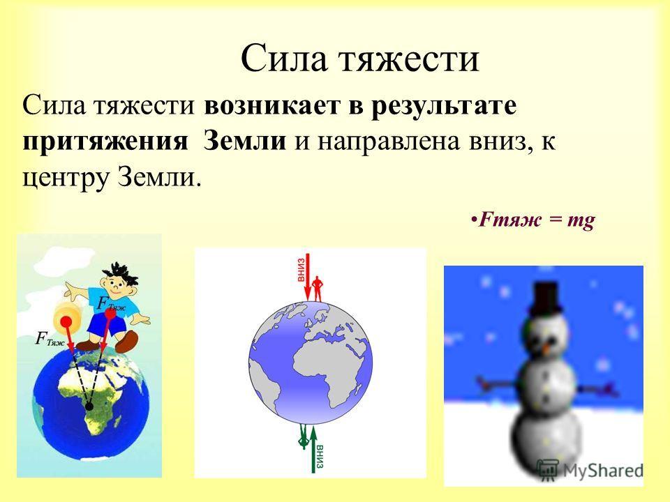 13 Сила тяжести Сила тяжести возникает в результате притяжения Земли и направлена вниз, к центру Земли. Fтяж = mg