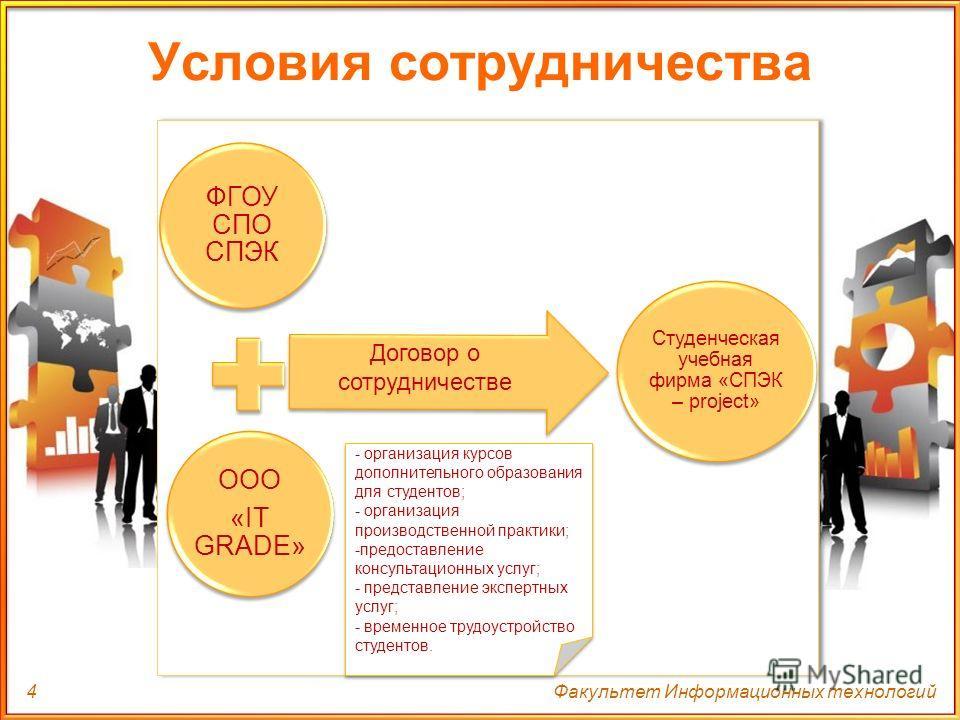 Условия сотрудничества 4 Факультет Информационных технологий - организация курсов дополнительного образования для студентов; - организация производственной практики; -предоставление консультационных услуг; - представление экспертных услуг; - временно