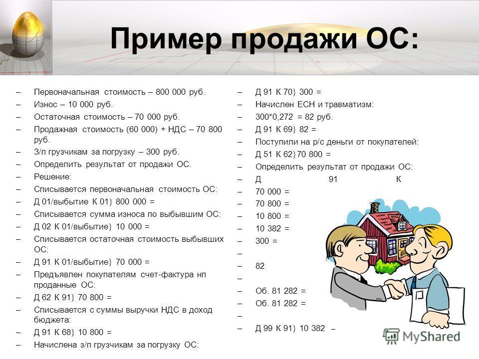Пример продажи ОС: –Первоначальная стоимость – 800 000 руб. –Износ – 10 000 руб. –Остаточная стоимость – 70 000 руб. –Продажная стоимость (60 000) + НДС – 70 800 руб. –З/п грузчикам за погрузку – 300 руб. –Определить результат от продажи ОС. –Решение