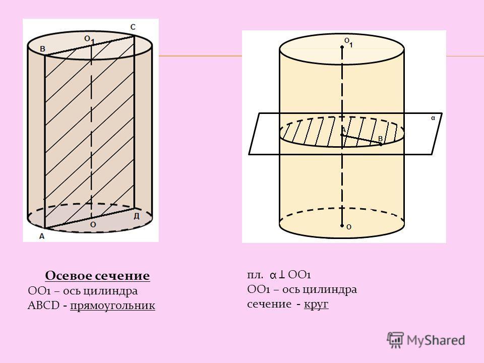 Осевое сечение ОО1 – ось цилиндра ABCD - прямоугольник пл. ОО1 ОО1 – ось цилиндра сечение - круг α T