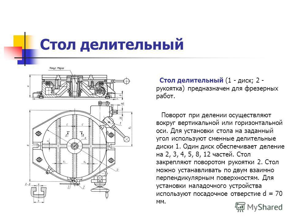 Стол делительный Стол делительный (1 - диск; 2 - рукоятка) предназначен для фрезерных работ. Поворот при делении осуществляют вокруг вертикальной или горизонтальной оси. Для установки стола на заданный угол используют сменные делительные диски 1. Оди