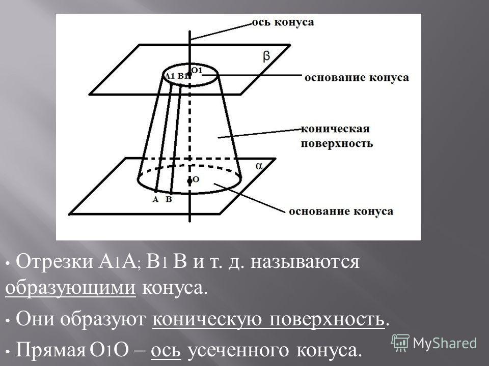 Отрезки А 1 А ; В 1 В и т. д. называются образующими конуса. Они образуют коническую поверхность. Прямая О 1 О – ось усеченного конуса.