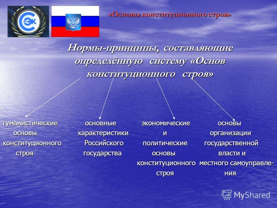 Нормы-принципы, составляющие определённую систему «Основ конституционного строя» гуманистические основные экономические основы основы характеристики и организации основы характеристики и организации конституционного Российского политические государст