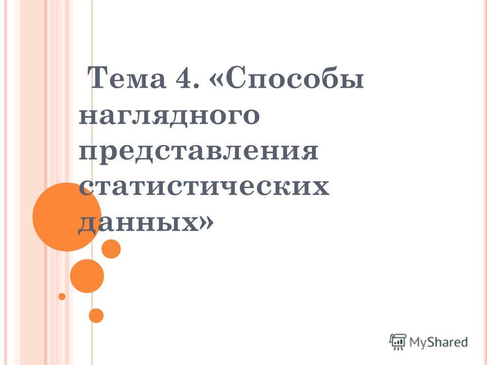 Тема 4. «Способы наглядного представления статистических данных»