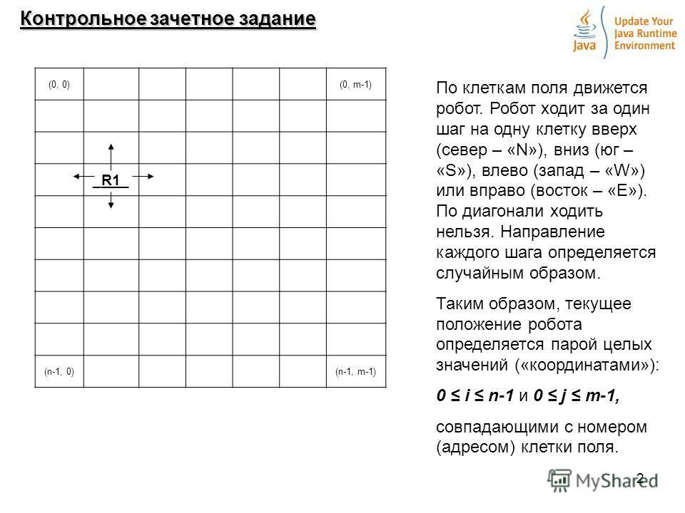 2 Контрольное зачетное задание (0, 0)(0, m-1) _R1_ (n-1, 0)(n-1, m-1) По клеткам поля движется робот. Робот ходит за один шаг на одну клетку вверх (север – «N»), вниз (юг – «S»), влево (запад – «W») или вправо (восток – «E»). По диагонали ходить нель