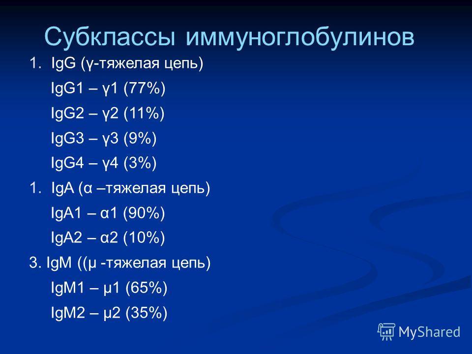 Субклассы иммуноглобулинов 1. IgG (γ-тяжелая цепь) IgG1 – γ1 (77%) IgG2 – γ2 (11%) IgG3 – γ3 (9%) IgG4 – γ4 (3%) 1. IgA (α –тяжелая цепь) IgA1 – α1 (90%) IgA2 – α2 (10%) 3. IgM ((μ -тяжелая цепь) IgM1 – μ1 (65%) IgM2 – μ2 (35%)