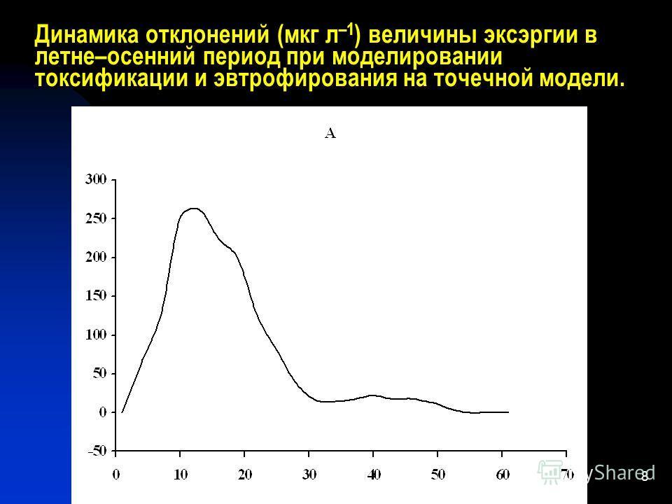 Е. А. Зилов, 20078 Динамика отклонений (мкг л –1 ) величины эксэргии в летне–осенний период при моделировании токсификации и эвтрофирования на точечной модели.