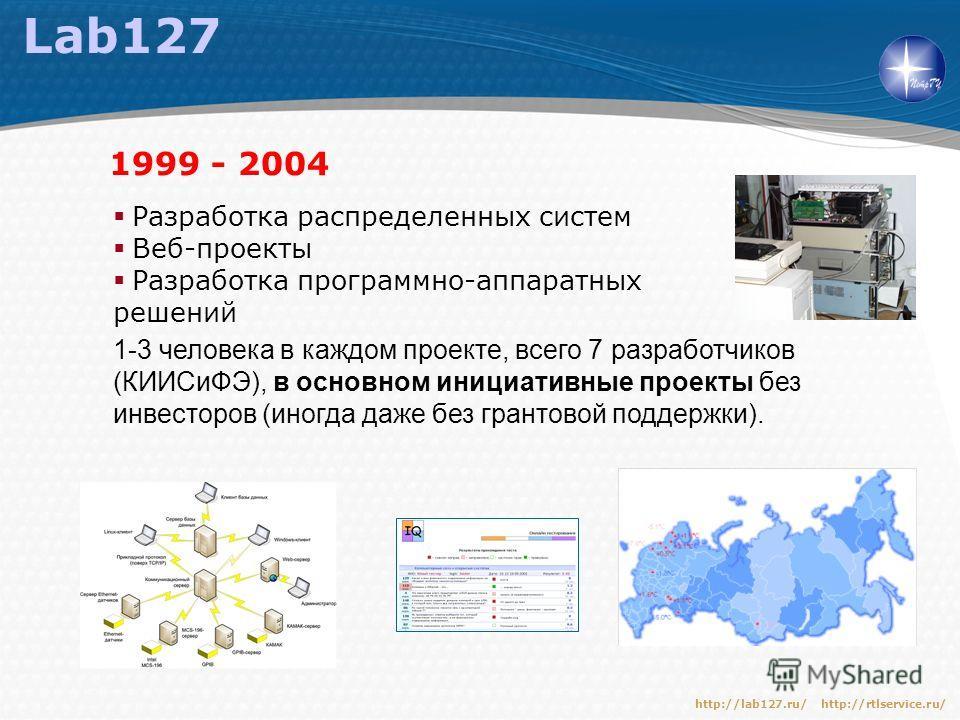 Разработка распределенных систем Веб-проекты Разработка программно-аппаратных решений 1999 - 2004 1-3 человека в каждом проекте, всего 7 разработчиков (КИИСиФЭ), в основном инициативные проекты без инвесторов (иногда даже без грантовой поддержки). ht