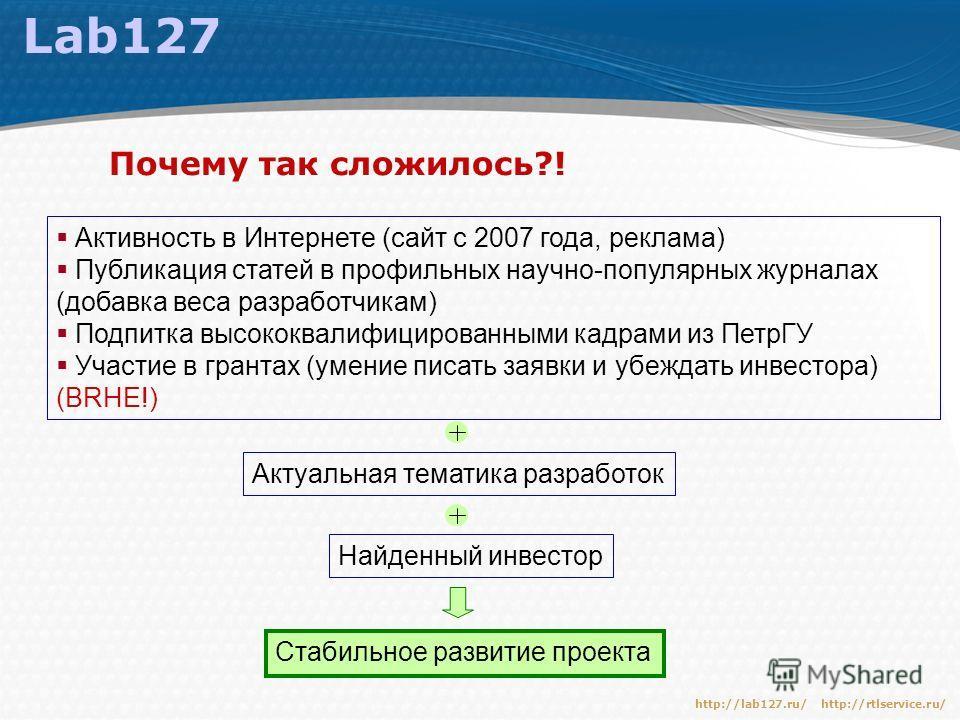 Lab127 Активность в Интернете (сайт с 2007 года, реклама) Публикация статей в профильных научно-популярных журналах (добавка веса разработчикам) Подпитка высококвалифицированными кадрами из ПетрГУ Участие в грантах (умение писать заявки и убеждать ин