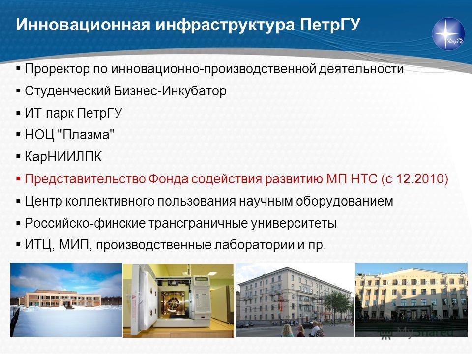 Инновационная инфраструктура ПетрГУ Проректор по инновационно-производственной деятельности Студенческий Бизнес-Инкубатор ИТ парк ПетрГУ НОЦ