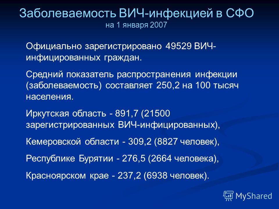 Заболеваемость ВИЧ-инфекцией в СФО на 1 января 2007 Официально зарегистрировано 49529 ВИЧ- инфицированных граждан. Средний показатель распространения инфекции (заболеваемость) составляет 250,2 на 100 тысяч населения. Иркутская область - 891,7 (21500
