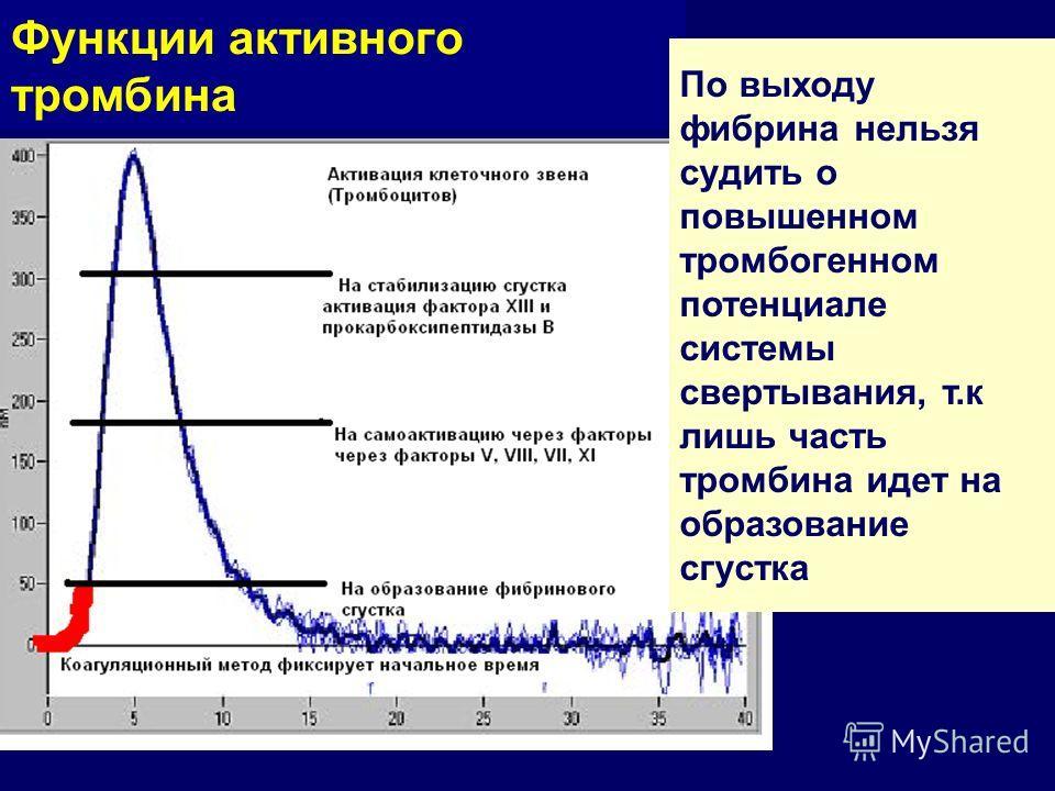 Функции активного тромбина По выходу фибрина нельзя судить о повышенном тромбогенном потенциале системы свертывания, т.к лишь часть тромбина идет на образование сгустка