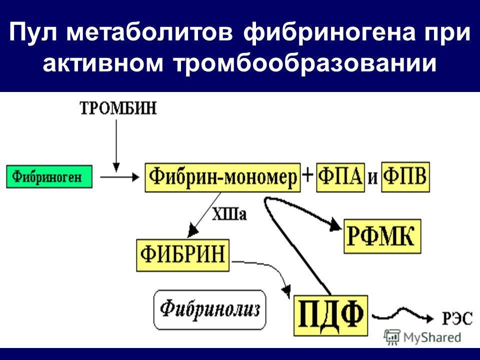 Пул метаболитов фибриногена при активном тромбообразовании