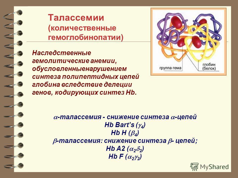 Талассемии (количественные гемоглобинопатии) -талассемия - снижение синтеза -цепей Hb Barts ( 4 ) Hb H ( 4 ) -талассемия: снижение синтеза - цепей; Hb A2 ( 2 2 ) Hb F ( 2 2 ) Наследственные гемолитические анемии, обусловленныенарушением синтеза полип