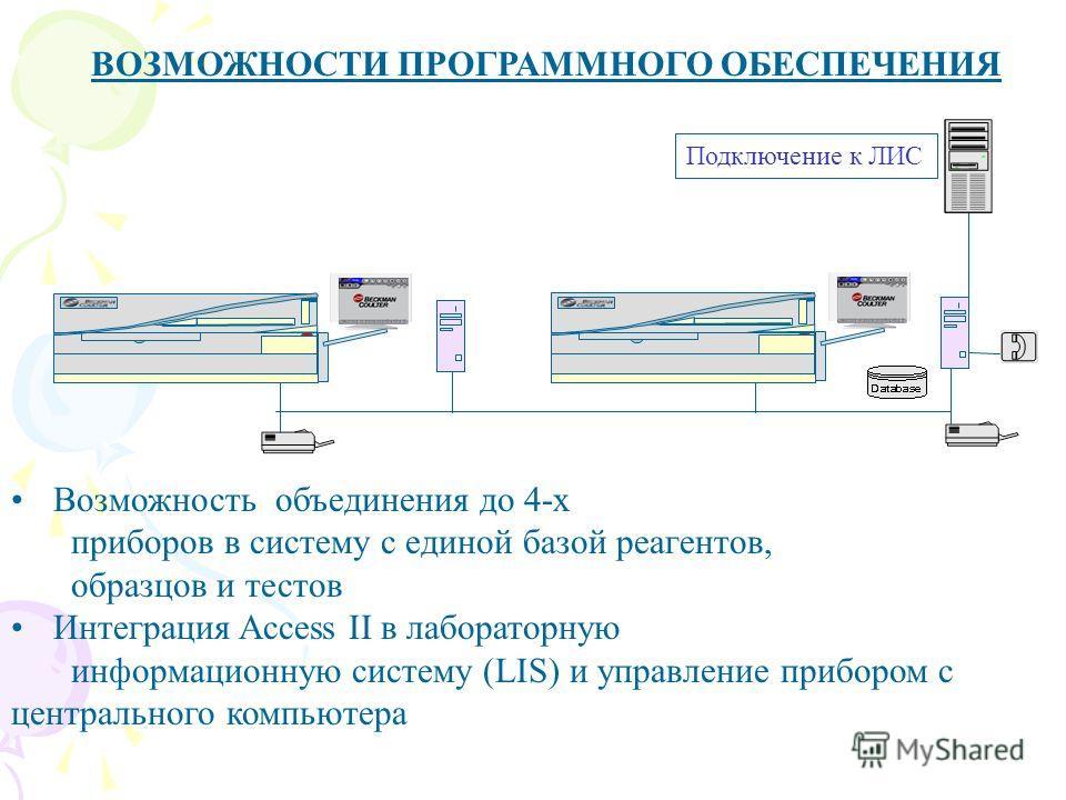Возможность объединения до 4-х приборов в систему с единой базой реагентов, образцов и тестов Интеграция Access II в лабораторную информационную систему (LIS) и управление прибором с центрального компьютера Подключение к ЛИС Ac ces s ВОЗМОЖНОСТИ ПРОГ