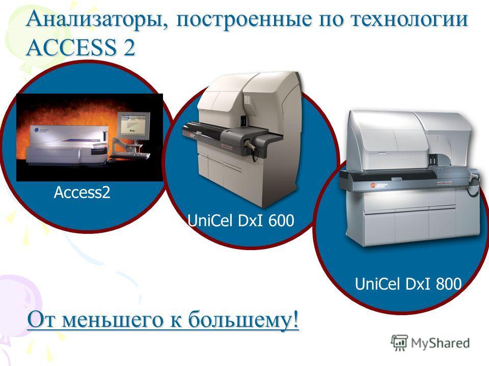 От меньшего к большему! Access2 UniCel DxI 600 UniCel DxI 800 Анализаторы, построенные по технологии ACCESS 2