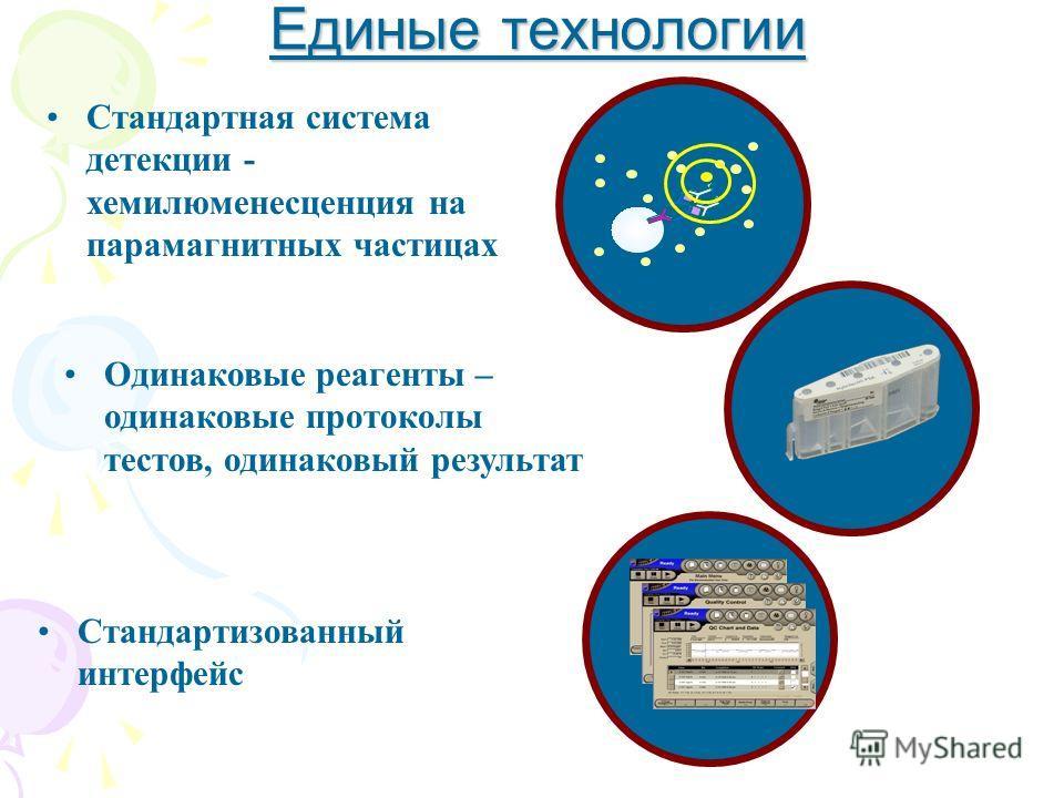 Одинаковые реагенты – одинаковые протоколы тестов, одинаковый результат Стандартная система детекции - хемилюменесценция на парамагнитных частицах Стандартизованный интерфейс Единые технологии
