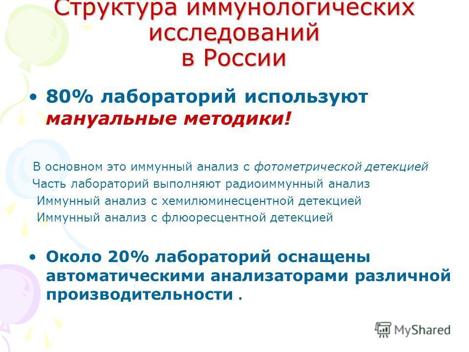 Структура иммунологических исследований в России 80% лабораторий используют мануальные методики! В основном это иммунный анализ с фотометрической детекцией Часть лабораторий выполняют радиоиммунный анализ Иммунный анализ с хемилюминесцентной детекцие