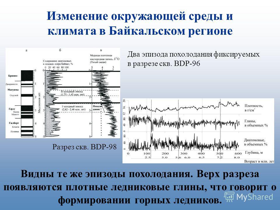 Изменение окружающей среды и климата в Байкальском регионе Видны те же эпизоды похолодания. Верх разреза появляются плотные ледниковые глины, что говорит о формировании горных ледников. Два эпизода похолодания фиксируемых в разрезе скв. BDP-96 Разрез