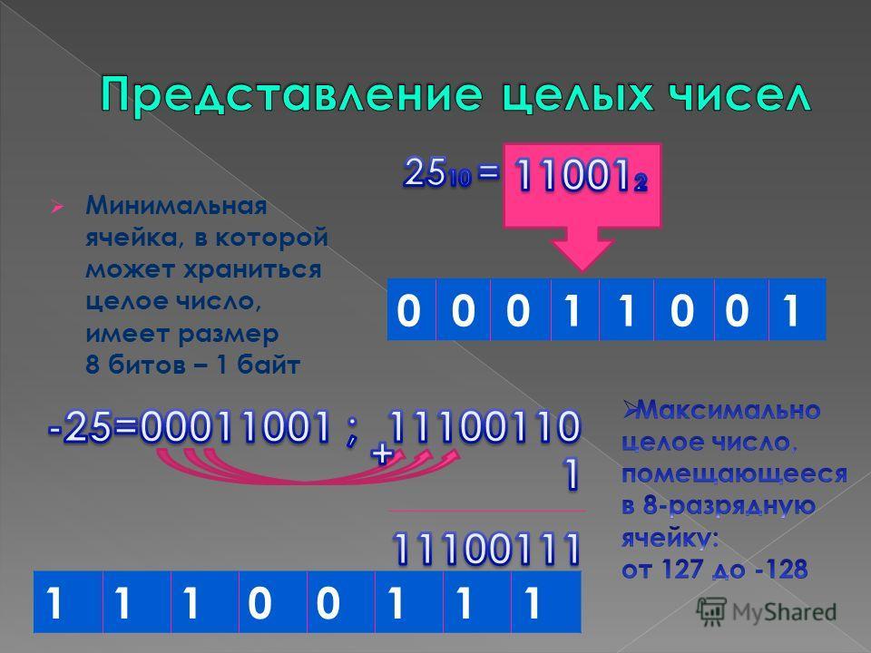 Минимальная ячейка, в которой может храниться целое число, имеет размер 8 битов – 1 байт 00011001 11100111